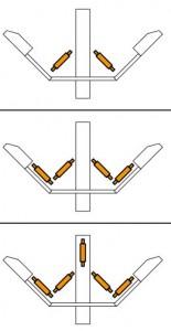 Opcije za hidraulične grane